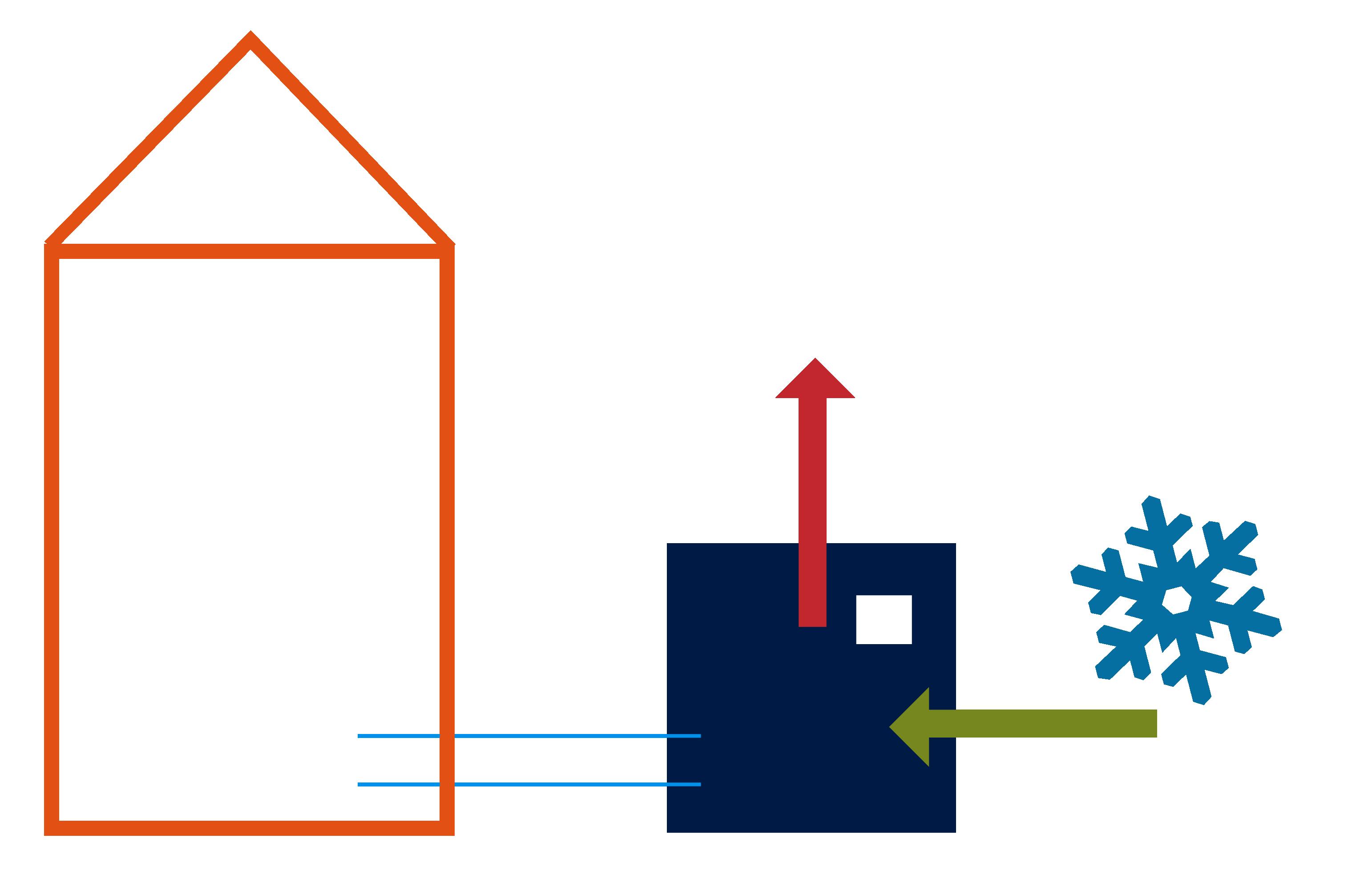 Aussenaufstellung Luftgekühlt mit freier Kühlung
