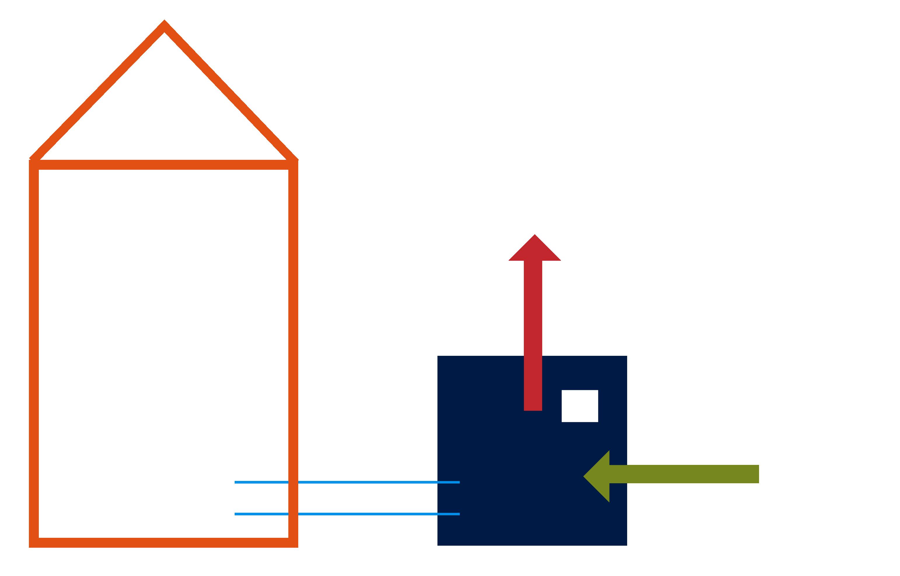 Aussenaufstellung Luftgekühlt ohne freie Kühlung