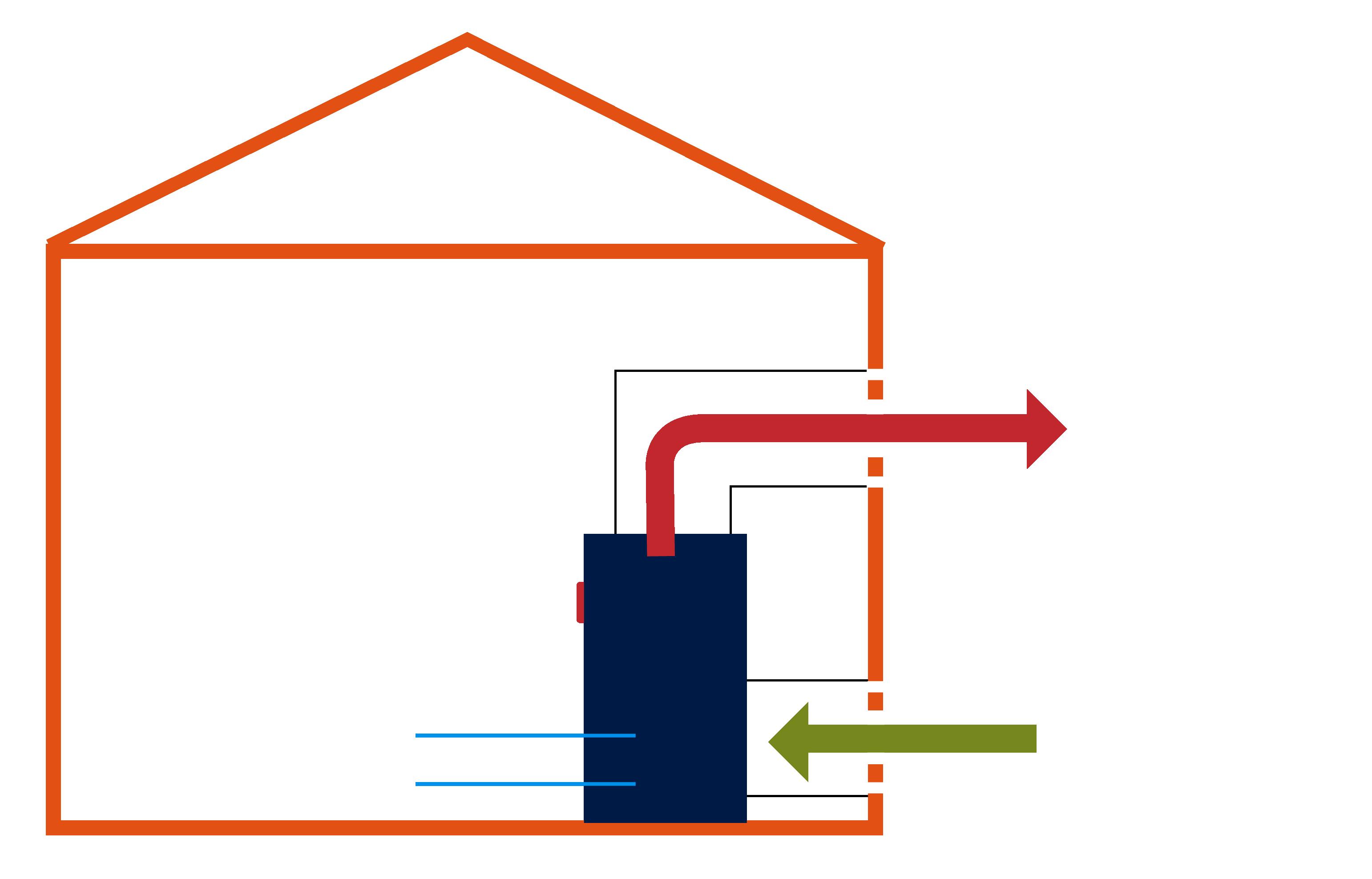 Luftgekühlt Innenaufstellung ohne Freie Kühlung
